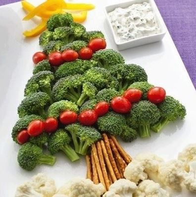 Holiday Nutrition Strategies