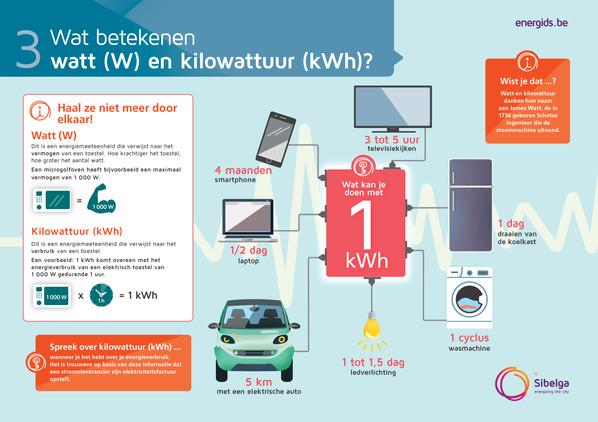 E-book Energuide Nr 1 NL H DEF-4.jpg