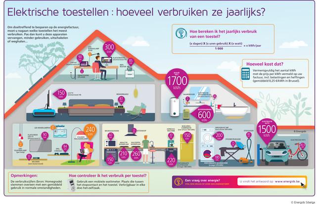 Infographie site Energuide FEV 2019 NL.j