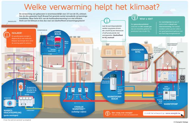 Infographie Energuide DEC 2019 NL.jpg