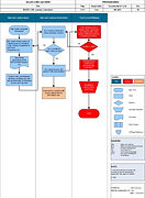 PURGED SL Commission Fee WORKFLOW Rev1.j