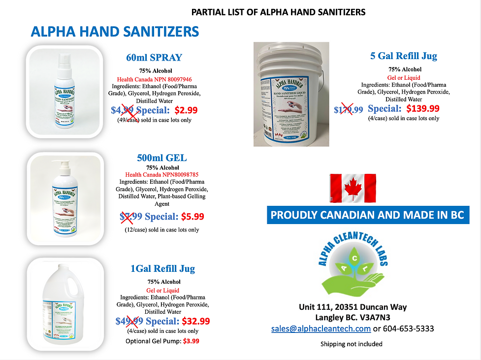 Sanitizers Pricing.png