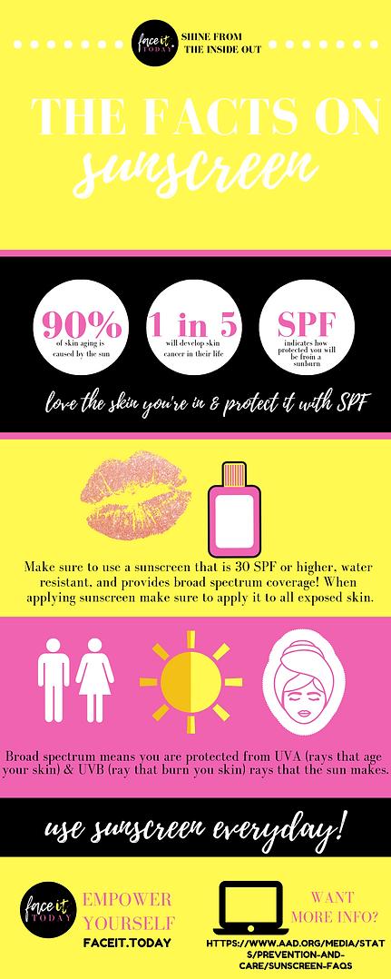 Sunscreen Info.png