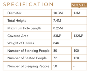 Giant Tipi Specification.png