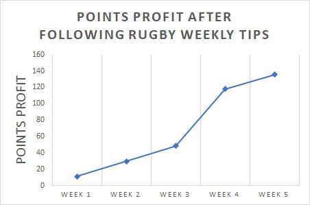 Tips_Graph.jpg
