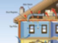 common-air-leaks-preview.jpg