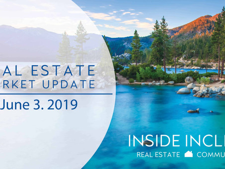 Incline Village Real Estate Market Update