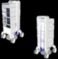 Endoscopy cart; endoscope; medical device