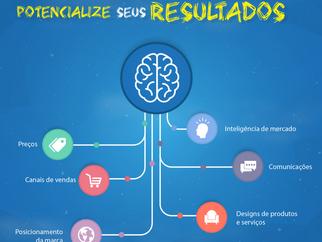 Neuromarketing: Potencialize seus resultados