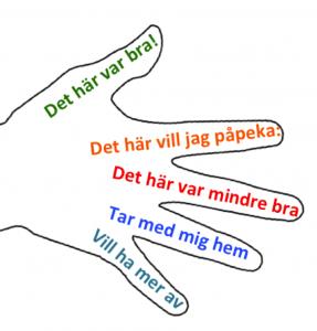 Utvärdering med hjälp av handens fingrar