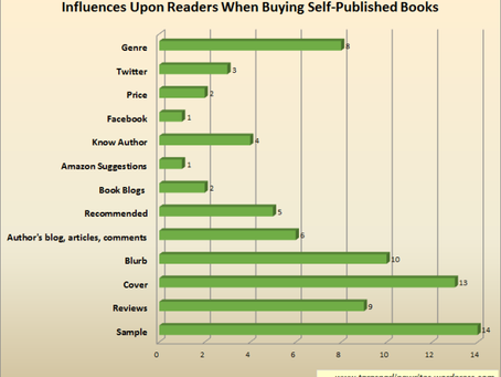 Repost:  How to Find Book Reviewers on Twitter