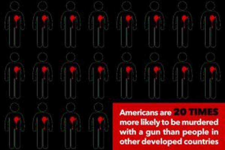 gun murder