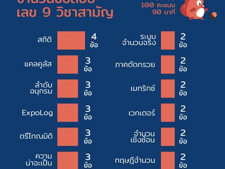 จำนวนข้อสอบเลข 9 วิชาสามัญ