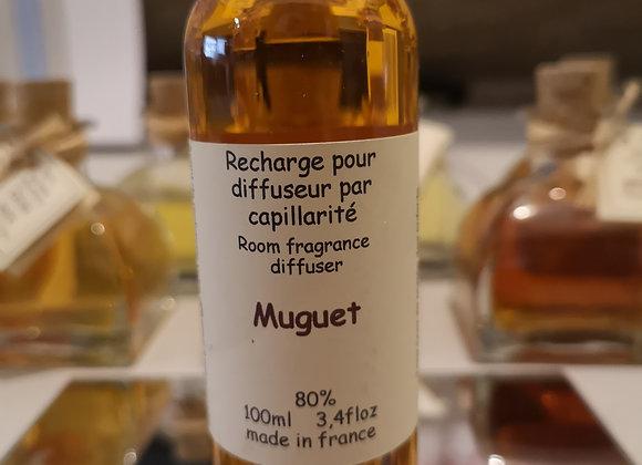 Muguet Recharge