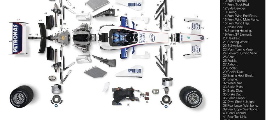 The F1 Car Parts 🏎️
