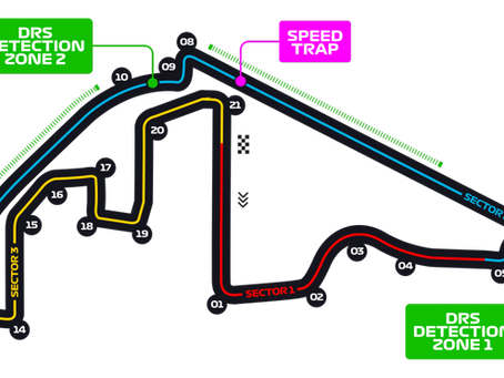 Abu Dhabi Yas Marina F1 Grand Prix Circuit 2020