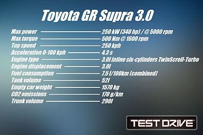 Toyota Supra 3.0 (2019).jpg