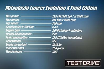 Mitsubishi Lancer Evolution X Final Edit
