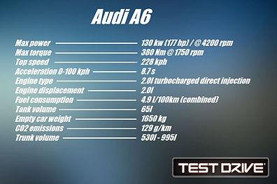 Audi A6 (2011).jpg