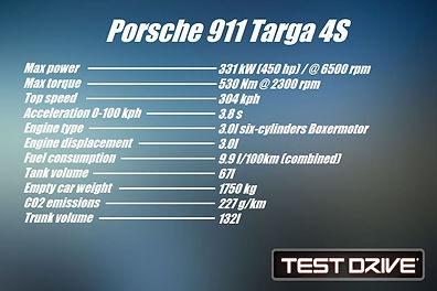 Porsche 911 Targa 4S (2021).jpg
