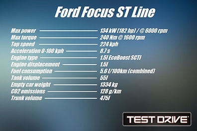 Ford Focus ST Line (2018).jpg