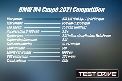BMW_M4_Coupé_Competition_2021.jpg