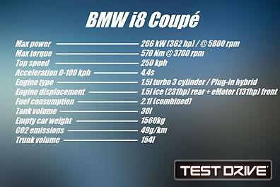 BMW i8 Coupé (2016).jpg