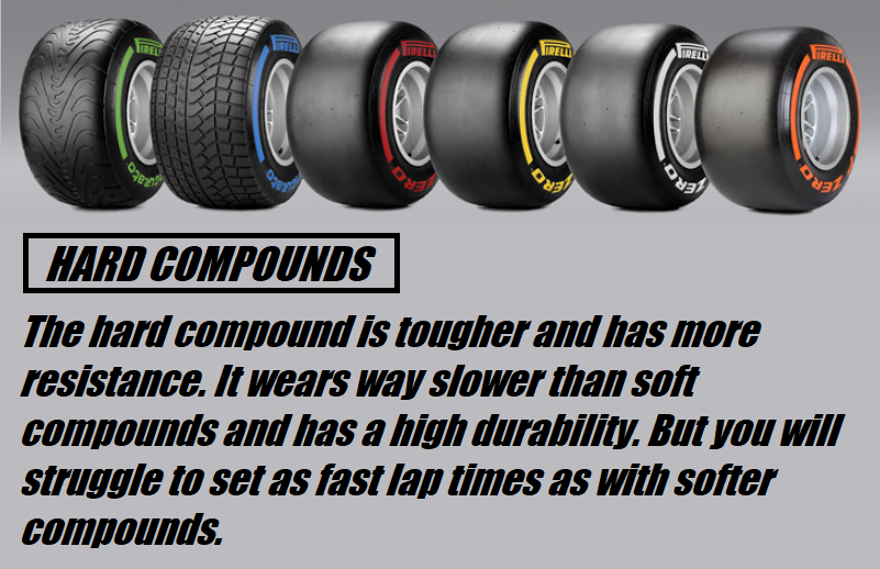 Hard Tyres.png