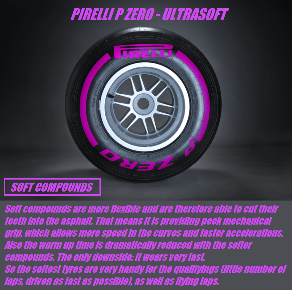 Soft Tyres.png