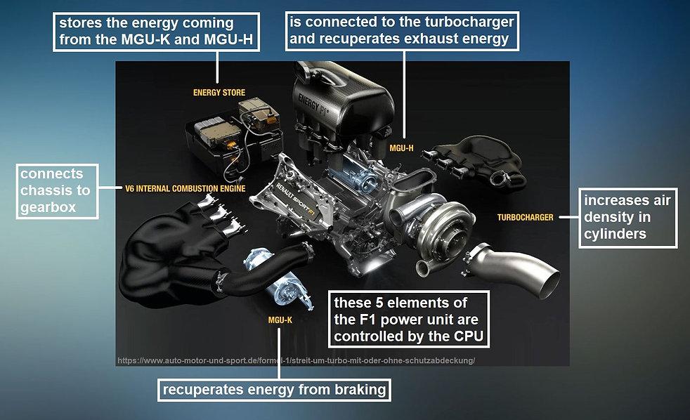 F1%20power%20unit_edited.jpg