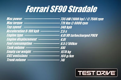 Ferrari SF90 Stradale (2021).jpg
