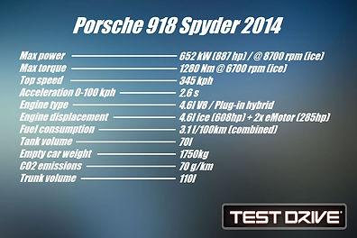 Porsche 918 Spyder (2014).jpg