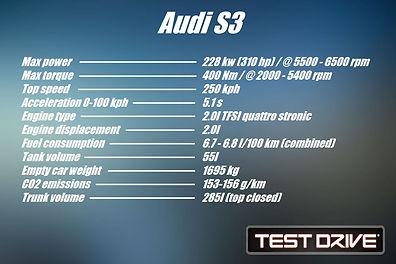 Audi S3 cabriolet specs.jpg