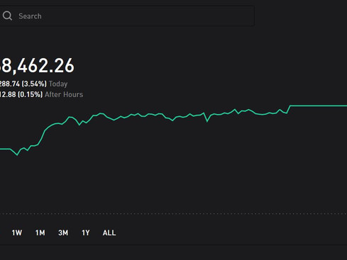 Robinhood Stock Trading App Review: Investing for the Do-It-Yourself Investor