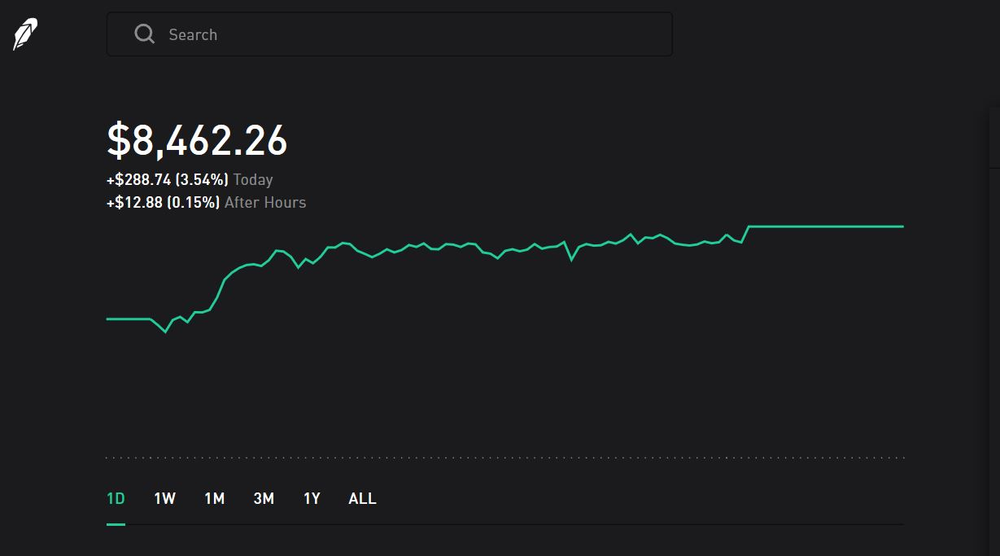 robinhood stock trading app review investing for the do