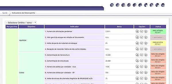 SymQ_IndDesempenho-1024x499.jpg