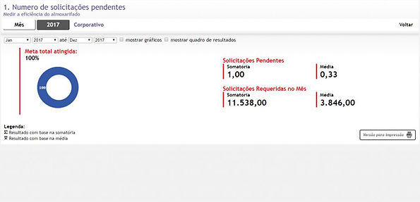 SolicitacoesPendentes-1024x494.jpg