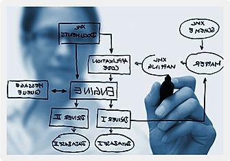 Dez motivos para pequenas e médias empresas investirem num ERP
