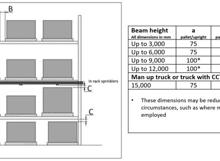 What are the guidelines for correct positioning of pallets?
