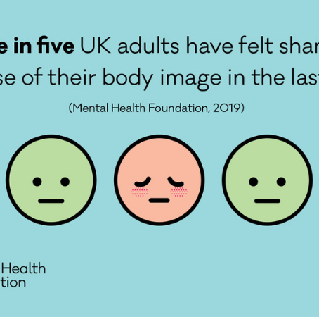 Body Image Statistics For Mental Health Awareness Week