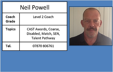 Neil Powell Card Image.png