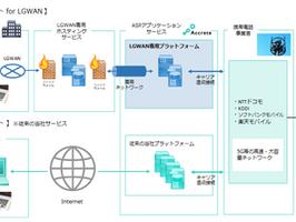 公的通知サービス「BetterMe」が総合行政ネットワークLGWANに対応