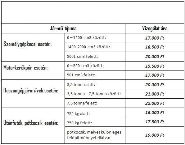 Eredetvizsga-árak.jpg