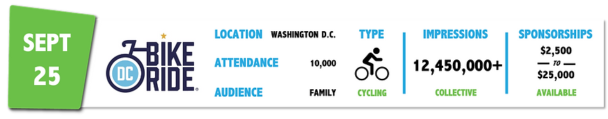 DC Bike Ride - NEW FORMAT.png