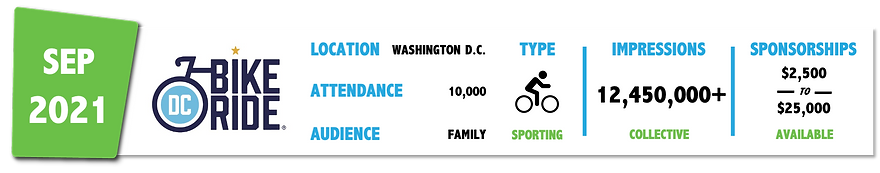 DC Bike Ride (Update).png