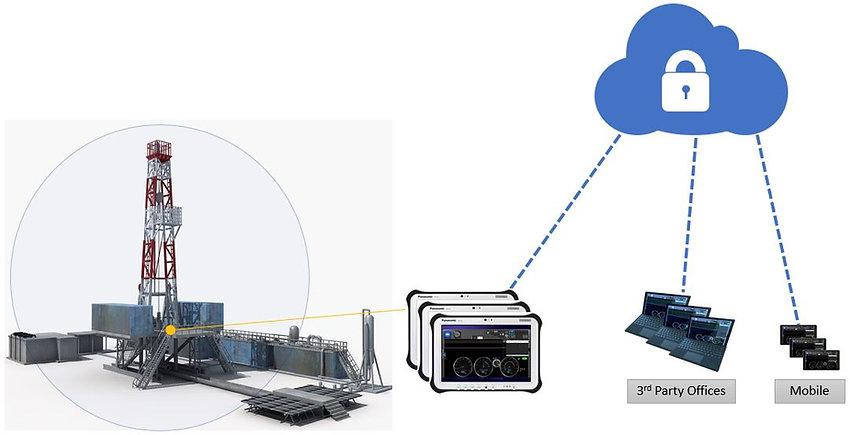 Aelium Cloud-2.JPG