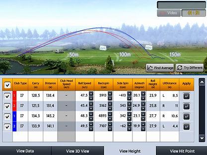 Golfzon GDR Modalità Club Fitting