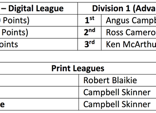2016-7 Club Competition Results