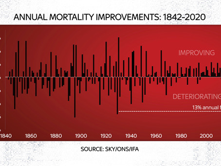 2020 Mortality in Context