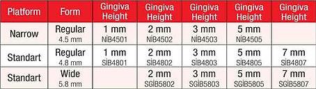 Detech iyileşme başlığı diş eti şekillendirici gingiva former
